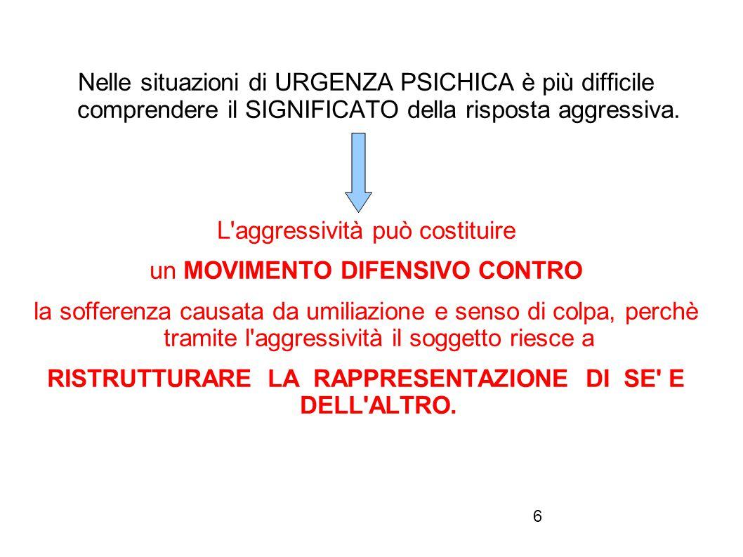 6 Nelle situazioni di URGENZA PSICHICA è più difficile comprendere il SIGNIFICATO della risposta aggressiva. L'aggressività può costituire un MOVIMENT
