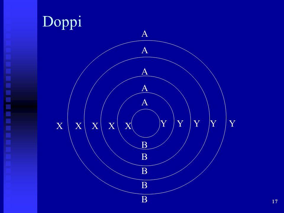 17 Doppi A B B X Y A B X Y A A A B B XXX YYY
