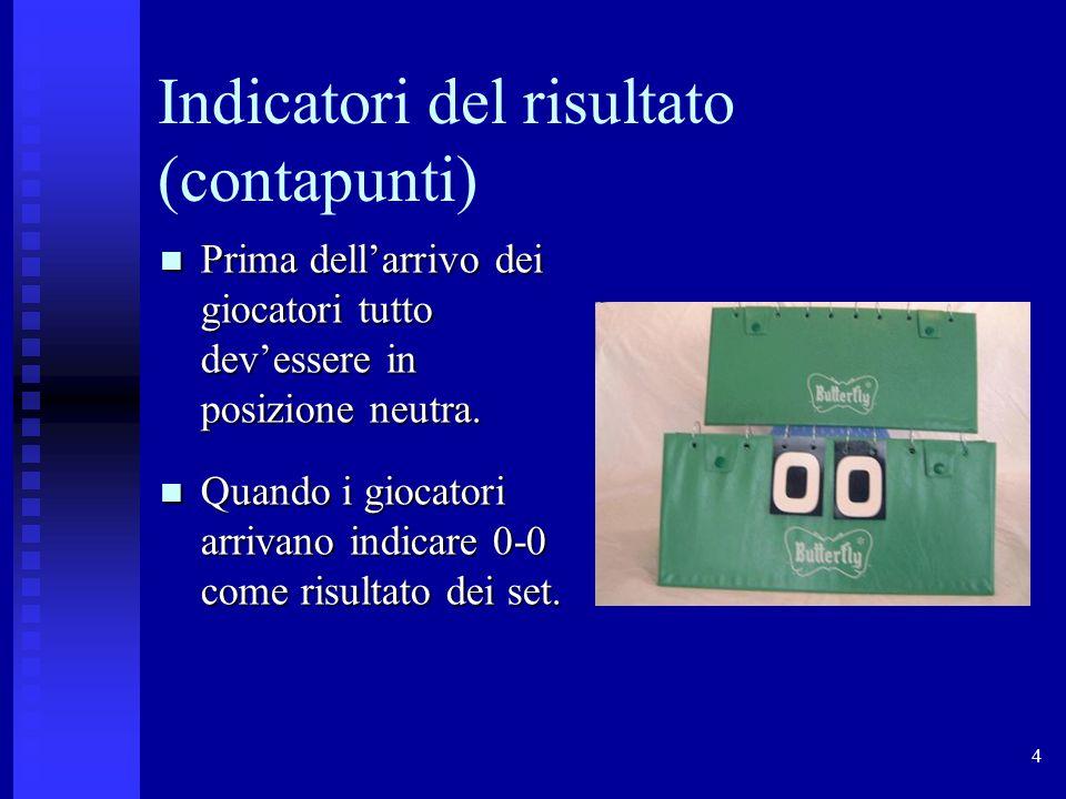 4 Indicatori del risultato (contapunti) Prima dellarrivo dei giocatori tutto devessere in posizione neutra.