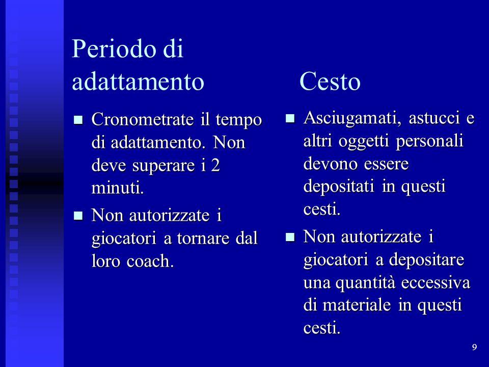 9 Periodo di adattamento Cesto Cronometrate il tempo di adattamento.