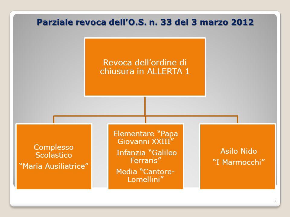 7 Revoca dellordine di chiusura in ALLERTA 1 Complesso Scolastico Maria Ausiliatrice Elementare Papa Giovanni XXIII Infanzia Galileo Ferraris Media Ca