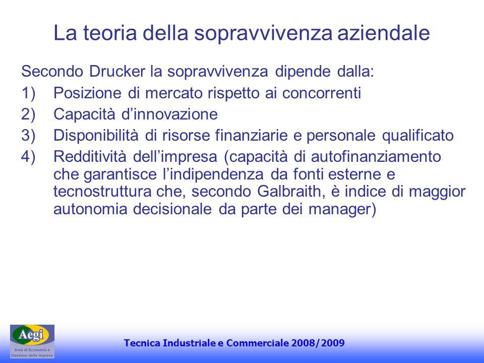 Tecnica Industriale e Commerciale 2008/2009 La teoria della sopravvivenza aziendale Secondo Drucker la sopravvivenza dipende dalla: 1)Posizione di mer