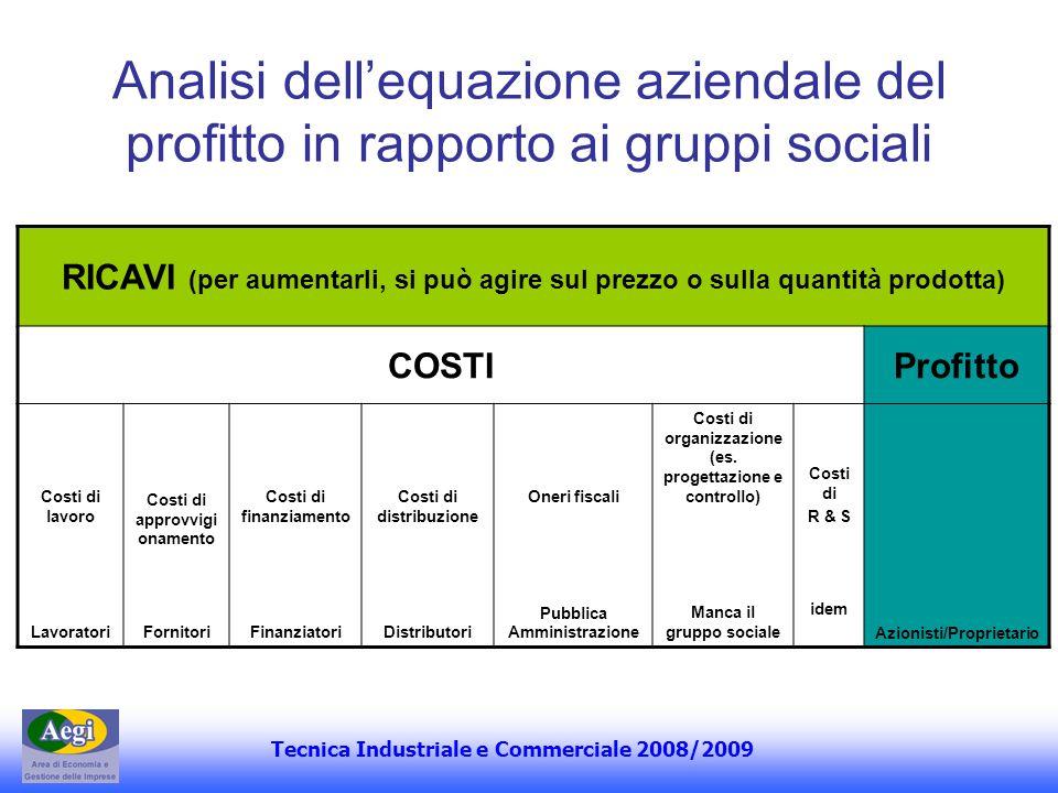 Tecnica Industriale e Commerciale 2008/2009 Analisi dellequazione aziendale del profitto in rapporto ai gruppi sociali RICAVI (per aumentarli, si può