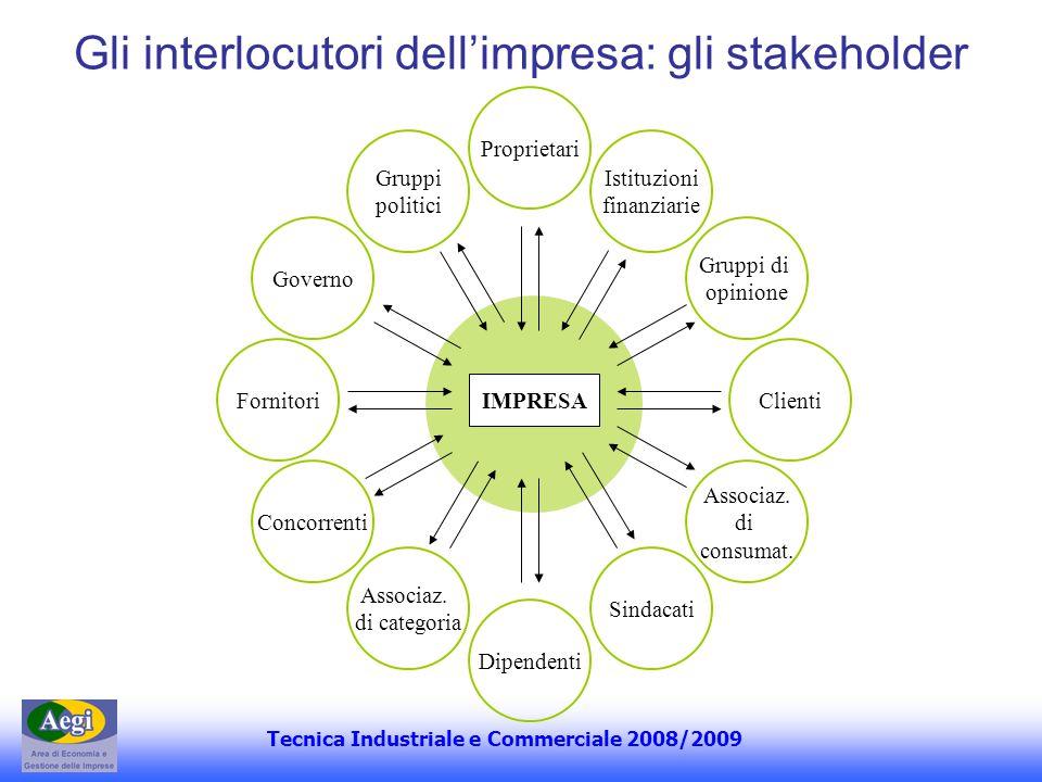 Tecnica Industriale e Commerciale 2008/2009 Gli interlocutori dellimpresa: gli stakeholder IMPRESA Proprietari Dipendenti FornitoriClienti Gruppi di o