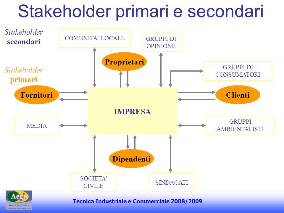 Tecnica Industriale e Commerciale 2008/2009 Stakeholder primari e secondari IMPRESA COMUNITA LOCALE Proprietari GRUPPI DI OPINIONE GRUPPI DI CONSUMATO
