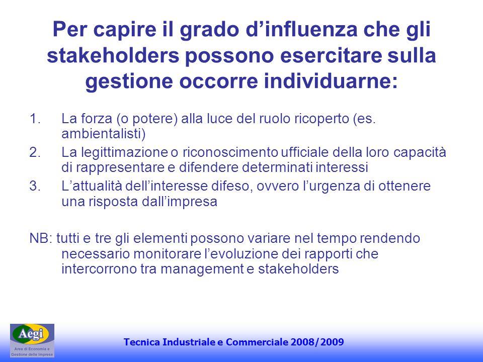 Tecnica Industriale e Commerciale 2008/2009 Per capire il grado dinfluenza che gli stakeholders possono esercitare sulla gestione occorre individuarne