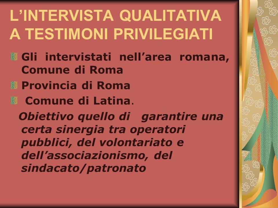 LINTERVISTA QUALITATIVA A TESTIMONI PRIVILEGIATI Gli intervistati nellarea romana, Comune di Roma Provincia di Roma Comune di Latina.