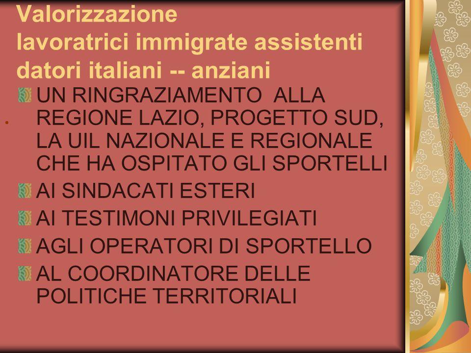Valorizzazione lavoratrici immigrate assistenti datori italiani -- anziani UN RINGRAZIAMENTO ALLA REGIONE LAZIO, PROGETTO SUD, LA UIL NAZIONALE E REGIONALE CHE HA OSPITATO GLI SPORTELLI AI SINDACATI ESTERI AI TESTIMONI PRIVILEGIATI AGLI OPERATORI DI SPORTELLO AL COORDINATORE DELLE POLITICHE TERRITORIALI
