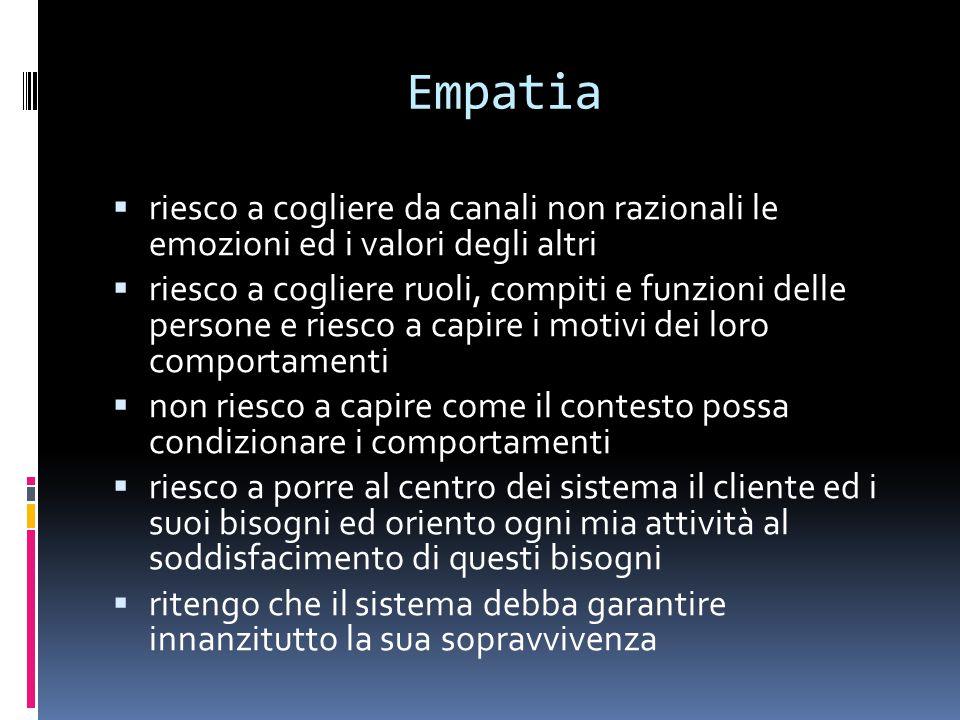 Empatia riesco a cogliere da canali non razionali le emozioni ed i valori degli altri riesco a cogliere ruoli, compiti e funzioni delle persone e ries