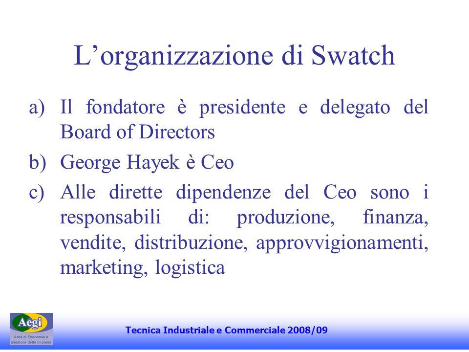 Lorganizzazione di Swatch a)Il fondatore è presidente e delegato del Board of Directors b)George Hayek è Ceo c)Alle dirette dipendenze del Ceo sono i responsabili di: produzione, finanza, vendite, distribuzione, approvvigionamenti, marketing, logistica Tecnica Industriale e Commerciale 2008/09