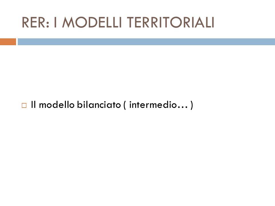 RER: I MODELLI TERRITORIALI Il modello bilanciato ( intermedio… )