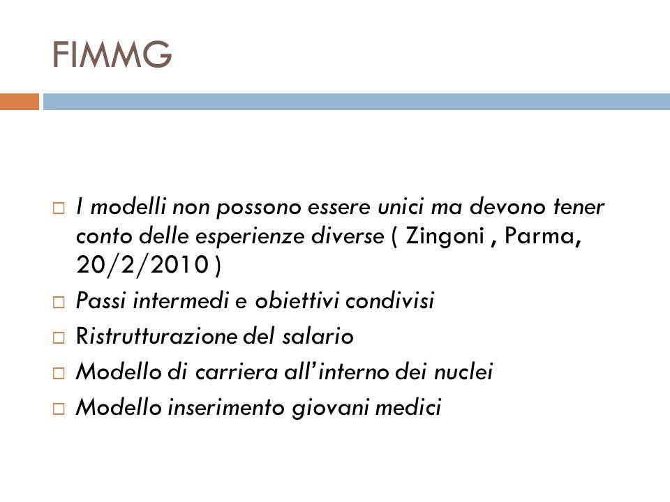 FIMMG I modelli non possono essere unici ma devono tener conto delle esperienze diverse ( Zingoni, Parma, 20/2/2010 ) Passi intermedi e obiettivi condivisi Ristrutturazione del salario Modello di carriera allinterno dei nuclei Modello inserimento giovani medici