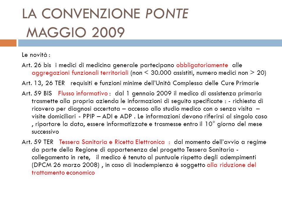 LA CONVENZIONE PONTE MAGGIO 2009 Le novità : Art.