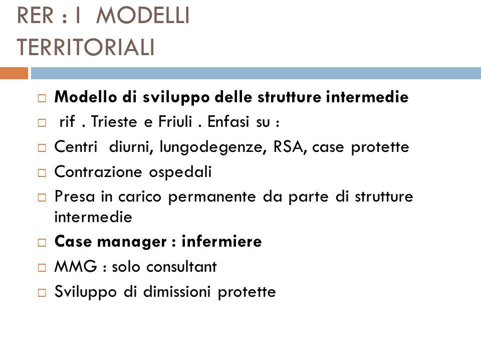 RER : I MODELLI TERRITORIALI Modello di sviluppo delle strutture intermedie rif.