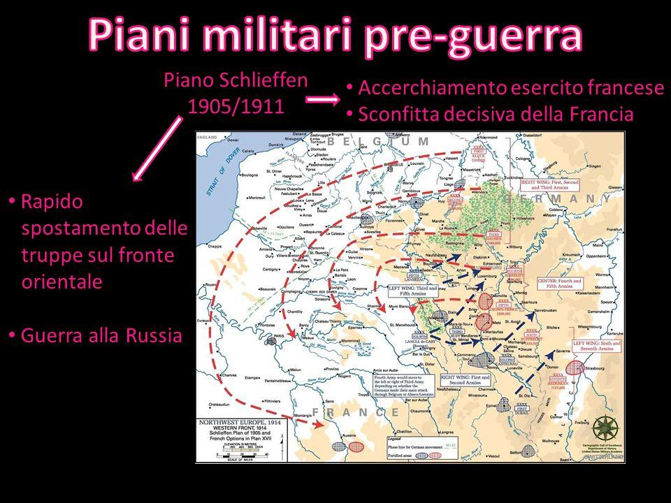 Triplice alleanza dal 20 maggio 1882: Prussia, Austria, Italia Duplice alleanza 1893: Francia, Russia Intesa del 1904: Francia, Inghilterra Accordo de