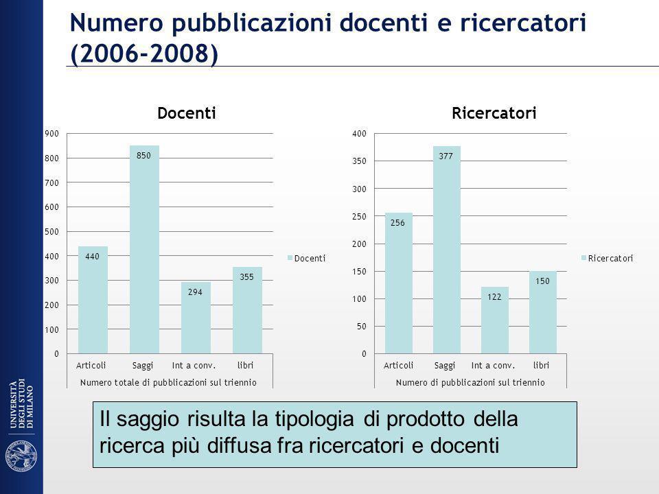 Numero pubblicazioni docenti e ricercatori (2006-2008) Il saggio risulta la tipologia di prodotto della ricerca più diffusa fra ricercatori e docenti