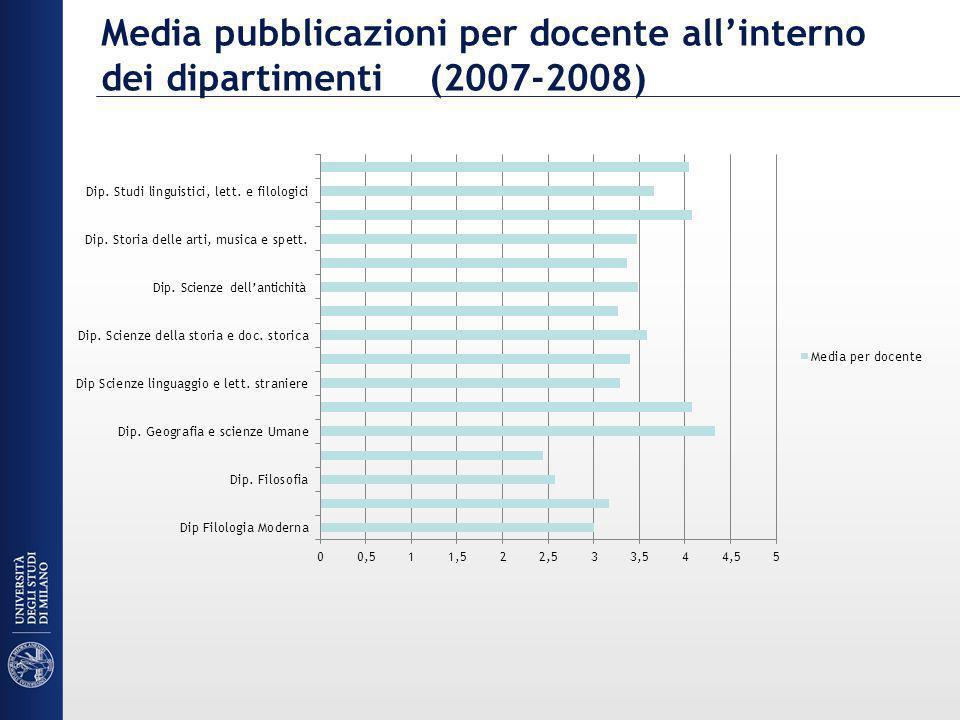 Media pubblicazioni per docente allinterno dei dipartimenti (2007-2008)