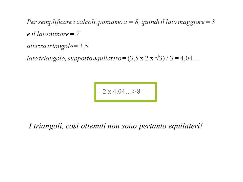 Per semplificare i calcoli, poniamo a = 8, quindi il lato maggiore = 8 e il lato minore = 7 altezza triangolo = 3,5 lato triangolo, supposto equilatero = (3,5 x 2 x 3) / 3 = 4,04… 2 x 4.04…> 8 I triangoli, così ottenuti non sono pertanto equilateri!