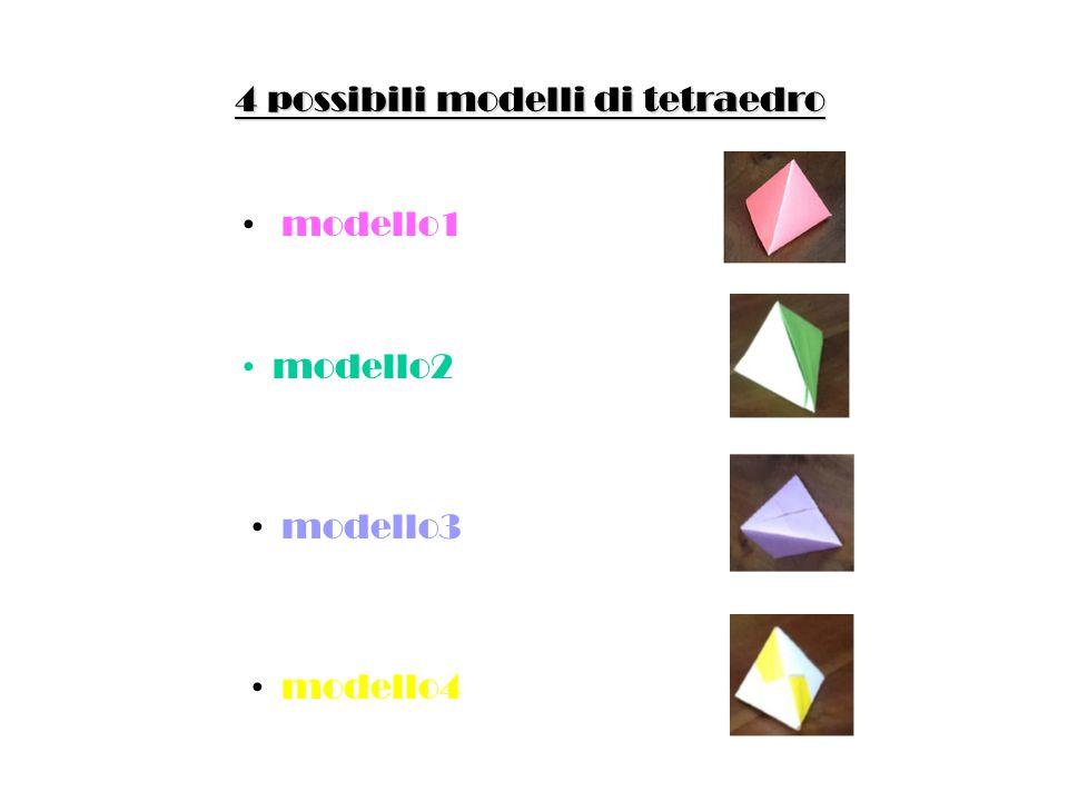 modello1 modello2 modello3 modello4 4 possibili modelli di tetraedro