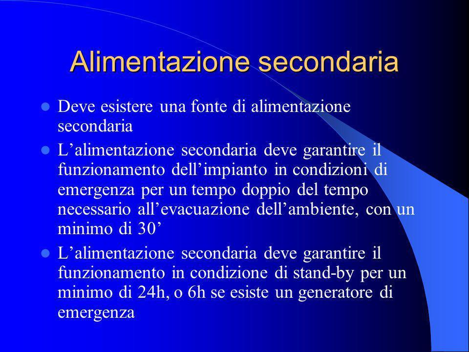 Interfaccia con il sistema di rilevazione emergenze Se esiste uninterfacciamento con sistemi di rilevazione emergenze (es: centrale anticendio) per la