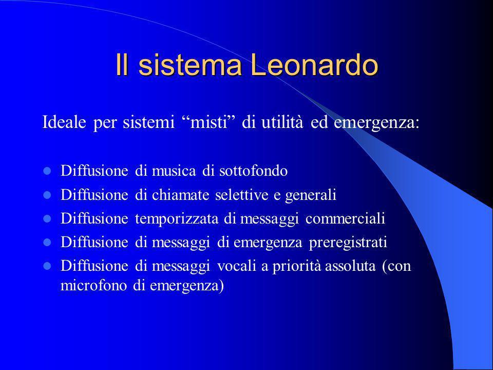Soluzione ITC: il Leonardo Centrale di supervisione ES-CE: Funzioni di allarme e funzioni di utilità Unità microfonica di emergenza Generatore interno