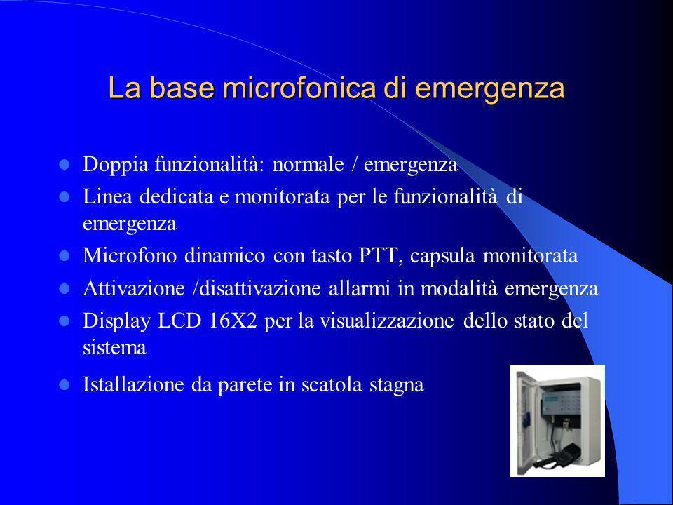 Lunità microfonica remota ES-BM Consente chiamate selettive e generali Dispone di display LCD 16X2 per la visualizzazione dello stato del sistema Dota