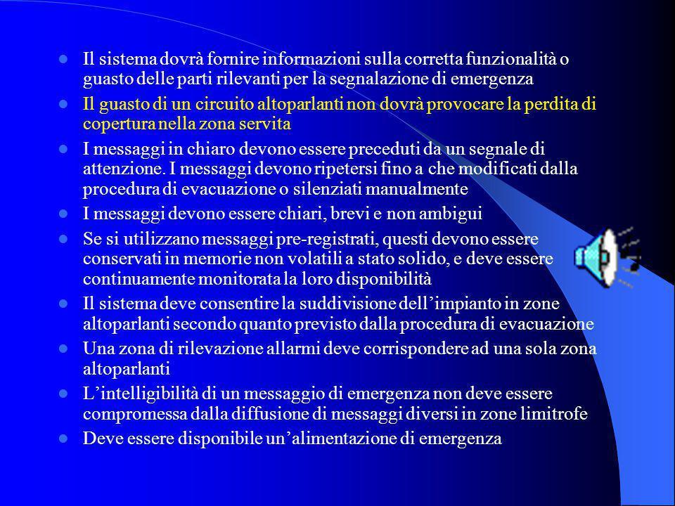 Requisiti generali del sistema Non è precluso luso per altri scopi, ma in presenza di allarme, ogni funzione non inerente lemergenza deve essere disab