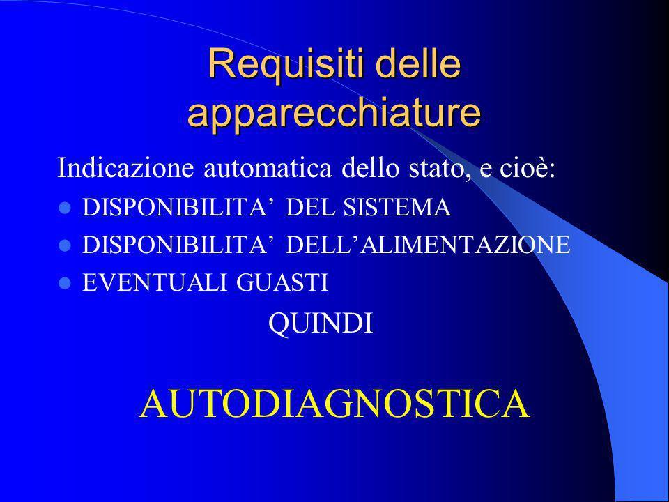 Requisiti delle apparecchiature Indicazione automatica dello stato, e cioè: DISPONIBILITA DEL SISTEMA DISPONIBILITA DELLALIMENTAZIONE EVENTUALI GUASTI QUINDI AUTODIAGNOSTICA