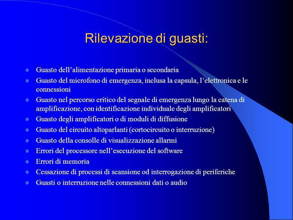 Requisiti delle apparecchiature Indicazione automatica dello stato, e cioè: DISPONIBILITA DEL SISTEMA DISPONIBILITA DELLALIMENTAZIONE EVENTUALI GUASTI