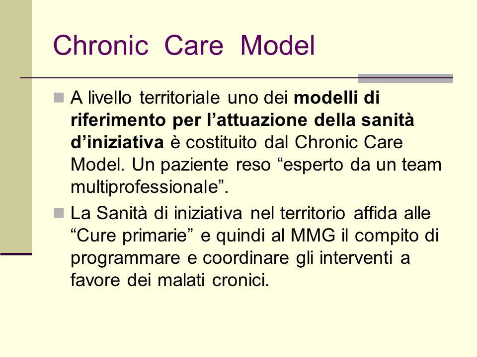 Chronic Care Model A livello territoriale uno dei modelli di riferimento per lattuazione della sanità diniziativa è costituito dal Chronic Care Model.