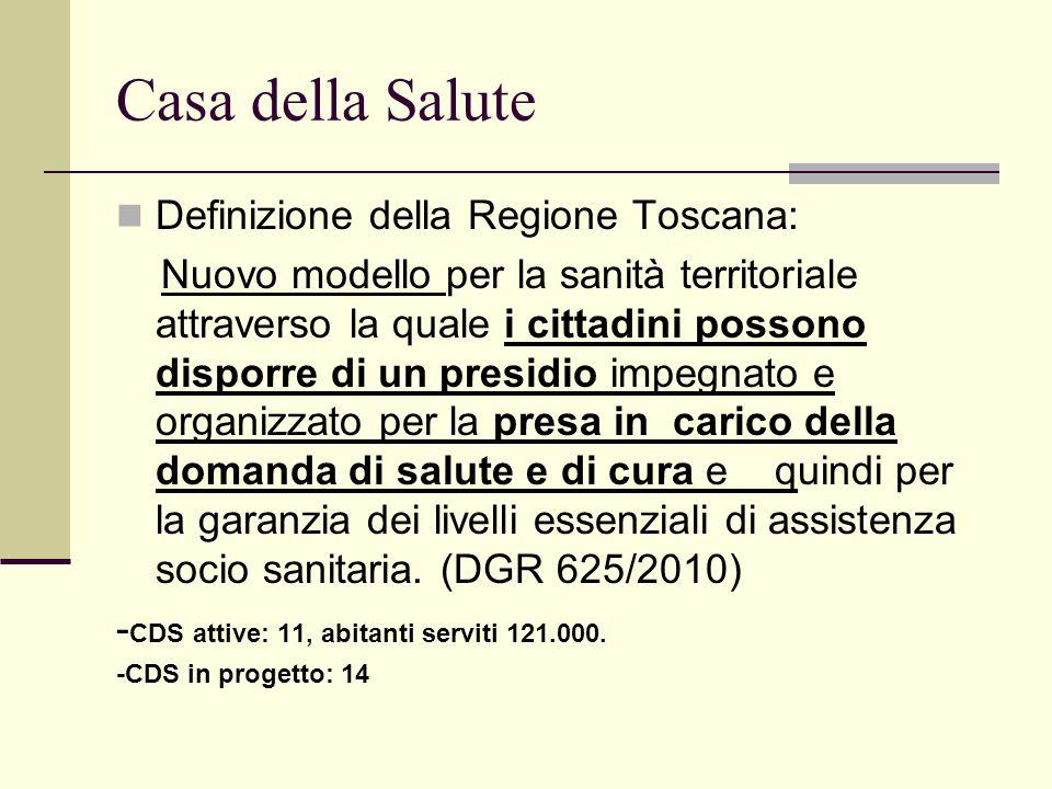 Casa della Salute Definizione della Regione Toscana: Nuovo modello per la sanità territoriale attraverso la quale i cittadini possono disporre di un p