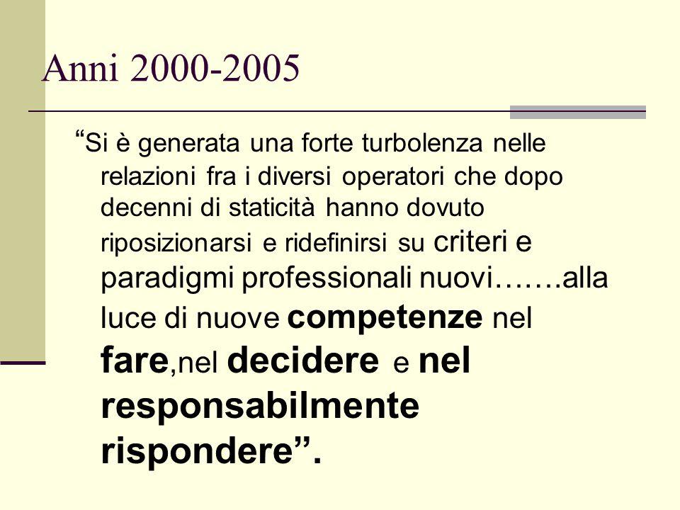 Anni 2000-2005 Si è generata una forte turbolenza nelle relazioni fra i diversi operatori che dopo decenni di staticità hanno dovuto riposizionarsi e