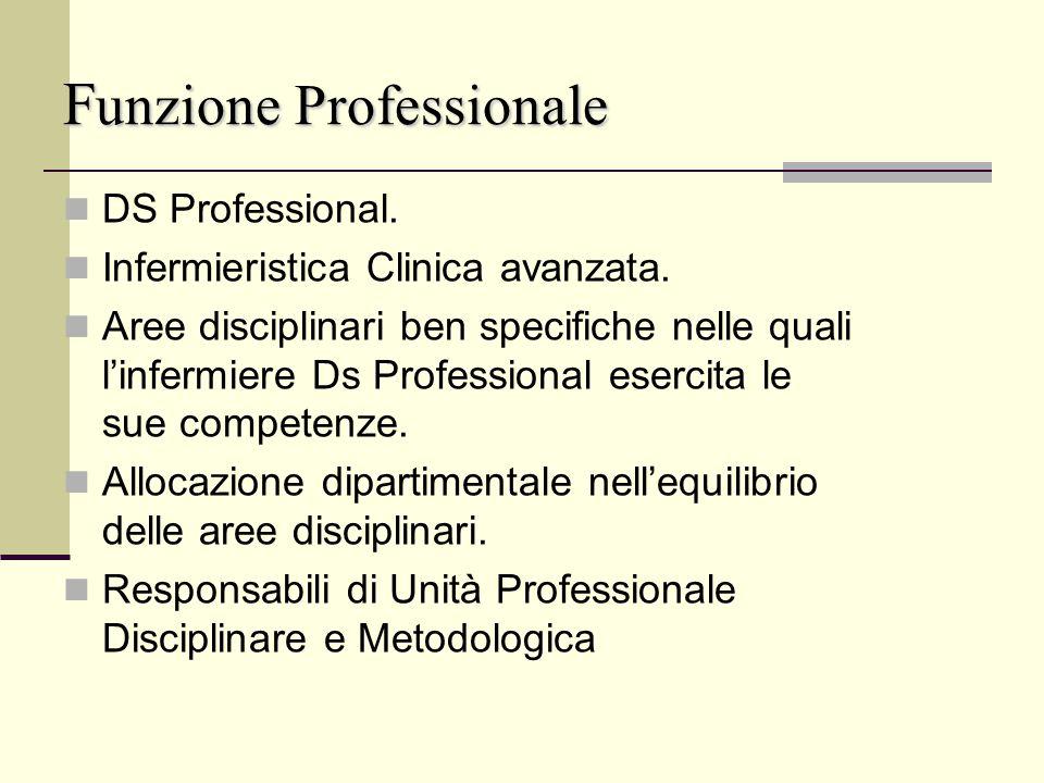 F unzione Professionale DS Professional. Infermieristica Clinica avanzata. Aree disciplinari ben specifiche nelle quali linfermiere Ds Professional es