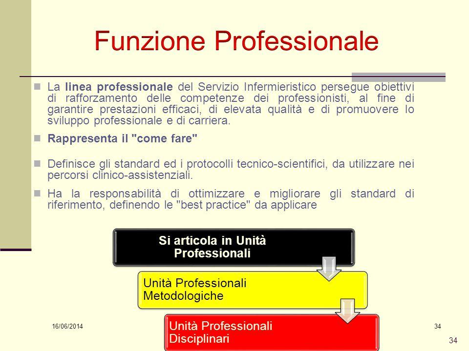 16/06/2014 34 La linea professionale del Servizio Infermieristico persegue obiettivi di rafforzamento delle competenze dei professionisti, al fine di