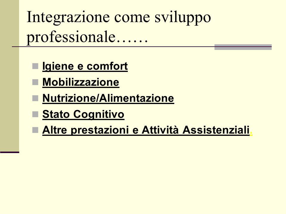 Integrazione come sviluppo professionale…… Igiene e comfort Mobilizzazione Nutrizione/Alimentazione Stato Cognitivo Altre prestazioni e Attività Assis