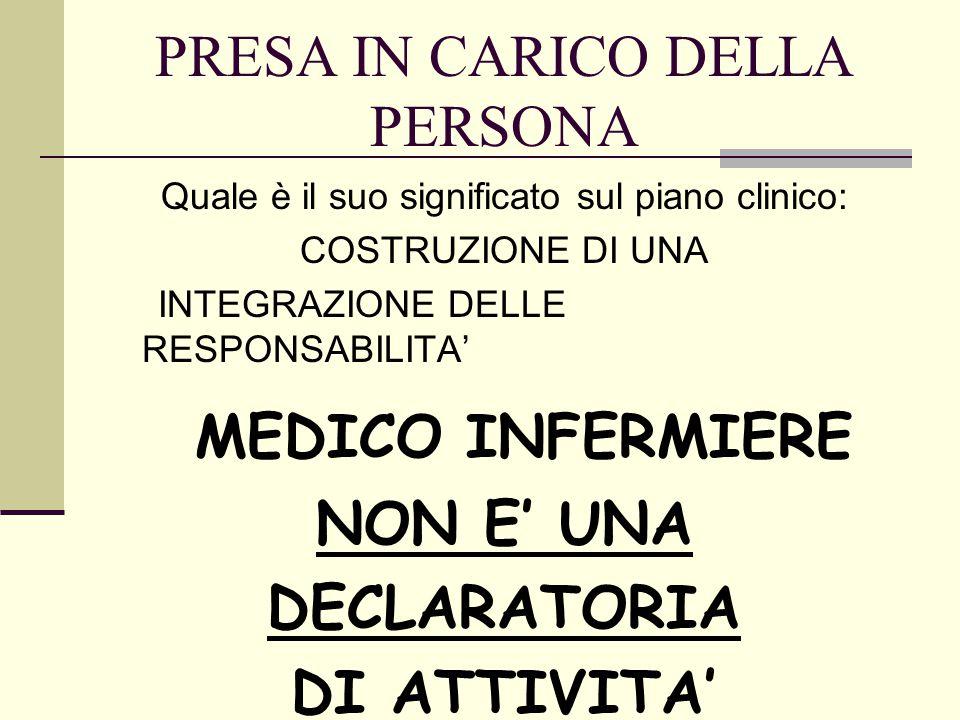 PRESA IN CARICO DELLA PERSONA Quale è il suo significato sul piano clinico: COSTRUZIONE DI UNA INTEGRAZIONE DELLE RESPONSABILITA MEDICO INFERMIERE NON