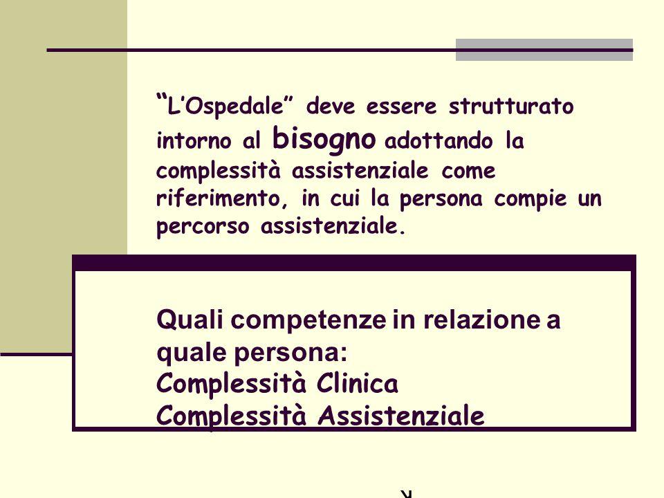 LOspedale deve essere strutturato intorno al bisogno adottando la complessità assistenziale come riferimento, in cui la persona compie un percorso ass