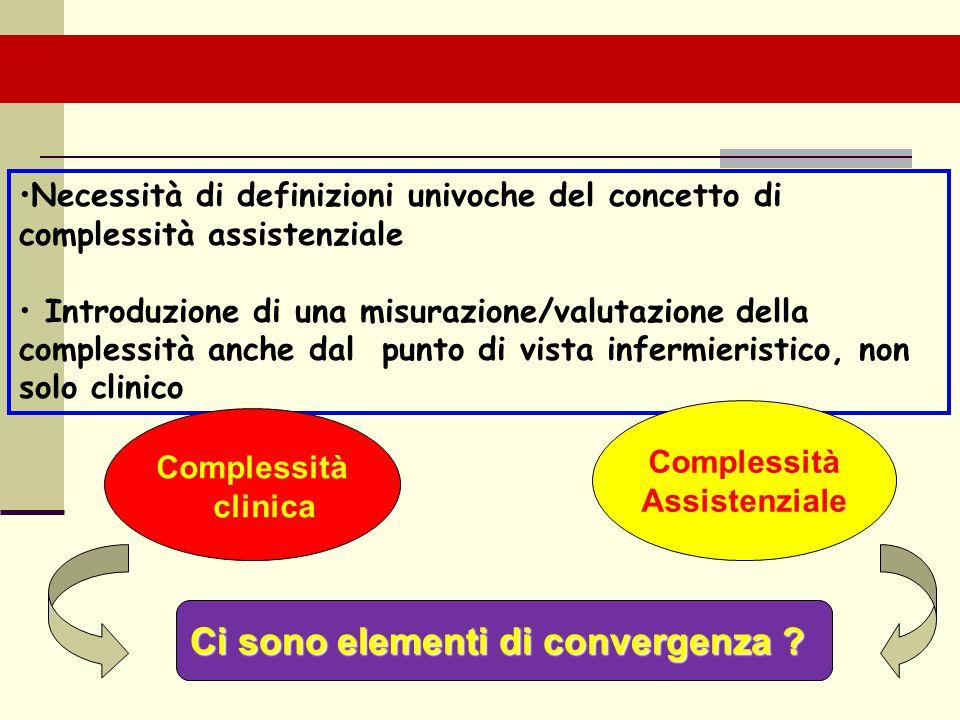 Necessità di definizioni univoche del concetto di complessità assistenziale Introduzione di una misurazione/valutazione della complessità anche dal pu