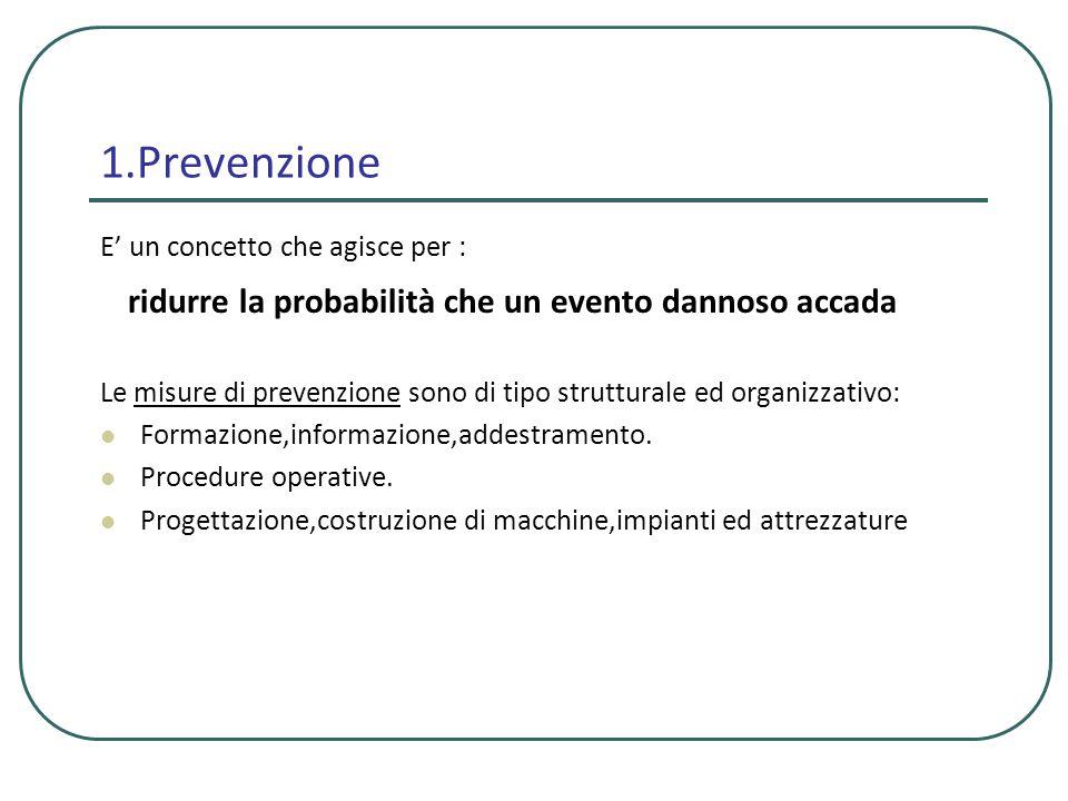 SICUREZZA 1. PREVENZIONE 2. PROTEZIONE 3. VALUTAZIONE DEL RISCHIO 4.