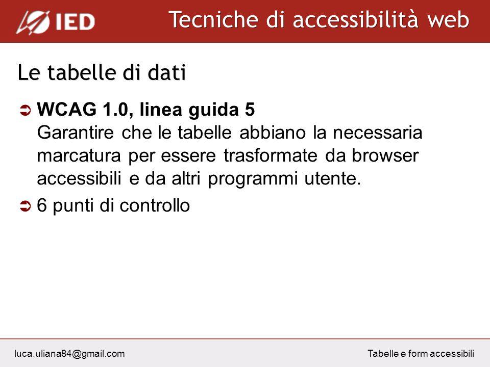 luca.uliana84@gmail.com Tecniche di accessibilità web Tabelle e form accessibili Le tabelle di dati WCAG 1.0, linea guida 5 Garantire che le tabelle abbiano la necessaria marcatura per essere trasformate da browser accessibili e da altri programmi utente.
