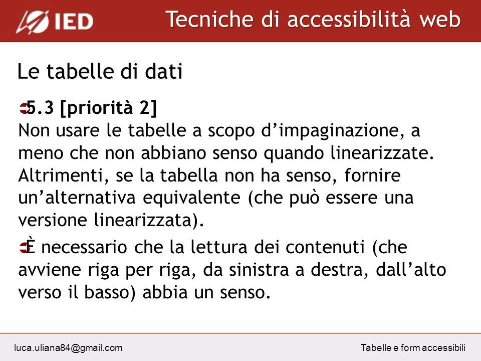 luca.uliana84@gmail.com Tecniche di accessibilità web Tabelle e form accessibili Le tabelle di dati 5.3 [priorità 2] Non usare le tabelle a scopo dimpaginazione, a meno che non abbiano senso quando linearizzate.