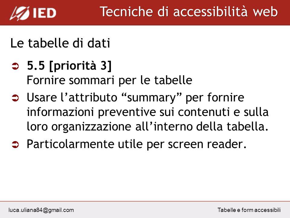 luca.uliana84@gmail.com Tecniche di accessibilità web Tabelle e form accessibili Le tabelle di dati 5.5 [priorità 3] Fornire sommari per le tabelle Us