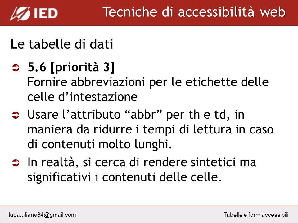 luca.uliana84@gmail.com Tecniche di accessibilità web Tabelle e form accessibili Le tabelle di dati 5.6 [priorità 3] Fornire abbreviazioni per le etic