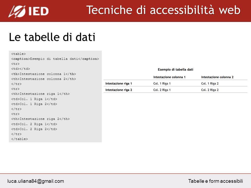 luca.uliana84@gmail.com Tecniche di accessibilità web Tabelle e form accessibili Le tabelle di dati Esempio di tabella dati Intestazione colonna 1 Intestazione colonna 2 Intestazione riga 1 Col.