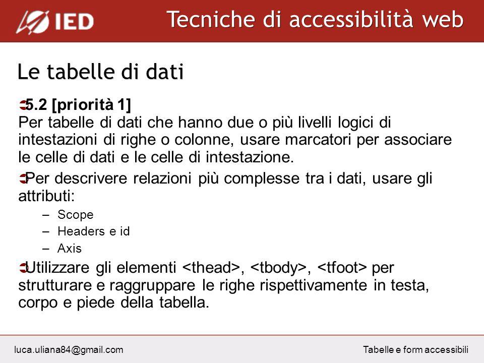 luca.uliana84@gmail.com Tecniche di accessibilità web Tabelle e form accessibili Le tabelle di dati: attributo scope Indica lo scopo, lambito di raggruppamento di una cella di intestazione.
