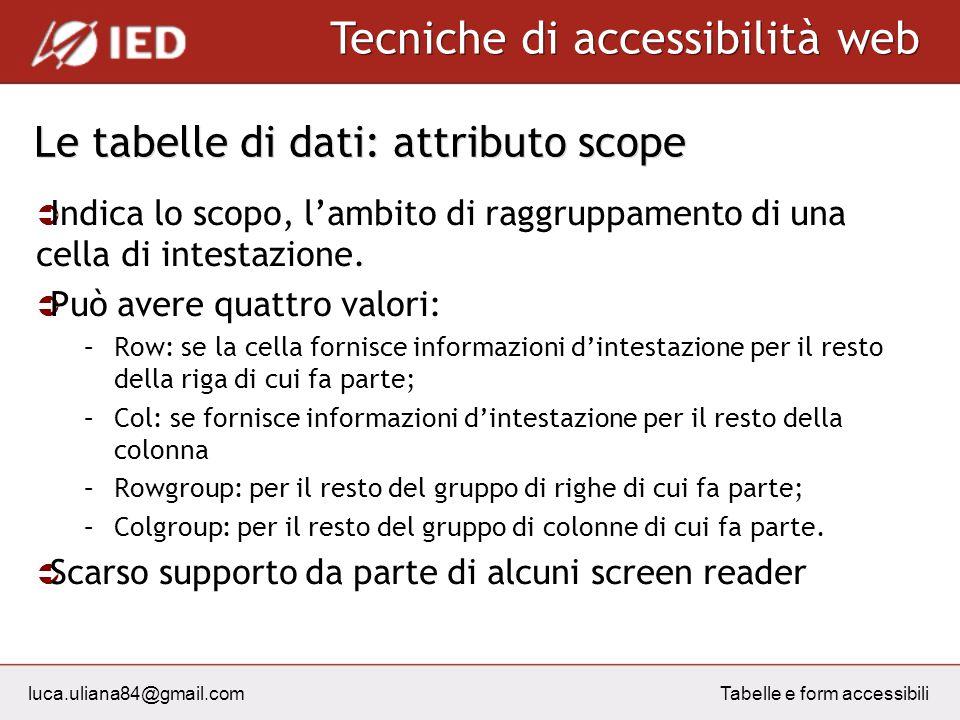 luca.uliana84@gmail.com Tecniche di accessibilità web Tabelle e form accessibili Le tabelle di dati: attributo scope Indica lo scopo, lambito di raggr