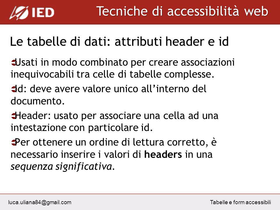 luca.uliana84@gmail.com Tecniche di accessibilità web Tabelle e form accessibili Le tabelle di dati: attributi header e id Usati in modo combinato per creare associazioni inequivocabili tra celle di tabelle complesse.