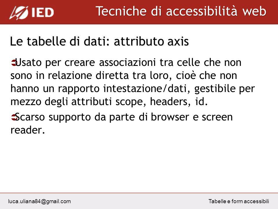 luca.uliana84@gmail.com Tecniche di accessibilità web Tabelle e form accessibili Le tabelle di dati: attributo axis Usato per creare associazioni tra