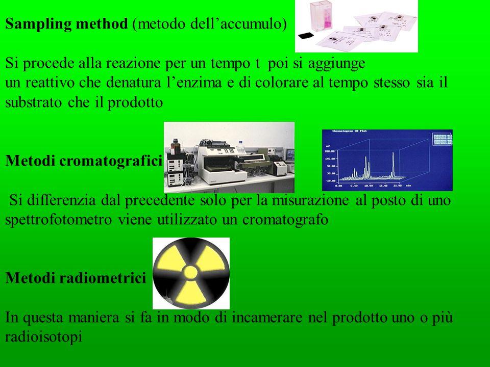 Sampling method (metodo dellaccumulo) Si procede alla reazione per un tempo t poi si aggiunge un reattivo che denatura lenzima e di colorare al tempo