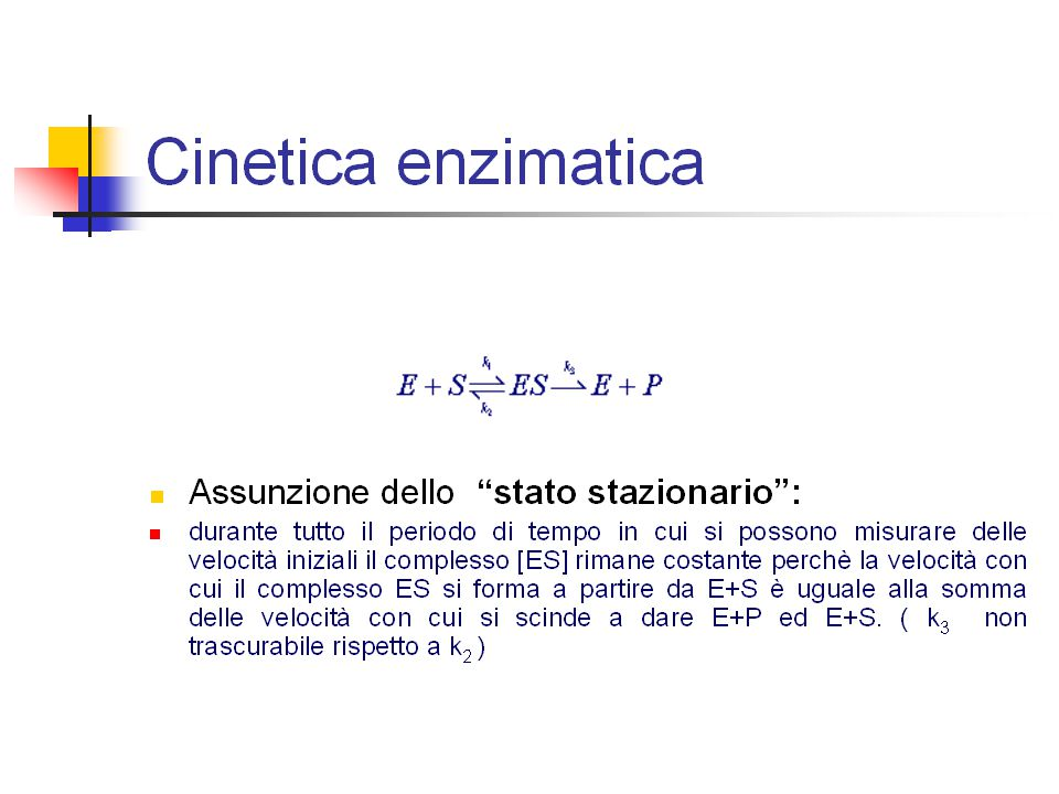 Metodo spettrofotometrico A=( p- s).